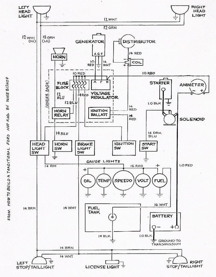 black and decker bcfa27b manual
