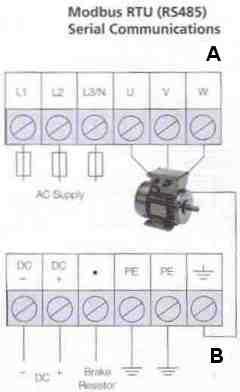 control techniques commander sk manual