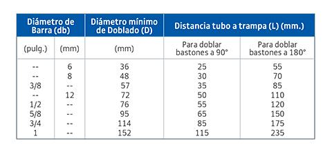 asus p8z68 v pro manual pdf
