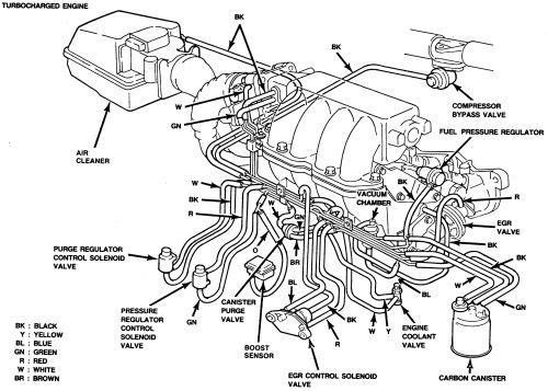 1996 ford ranger parts manual