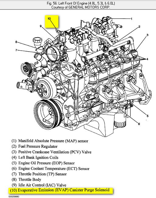 2003 chevy silverado parts manual