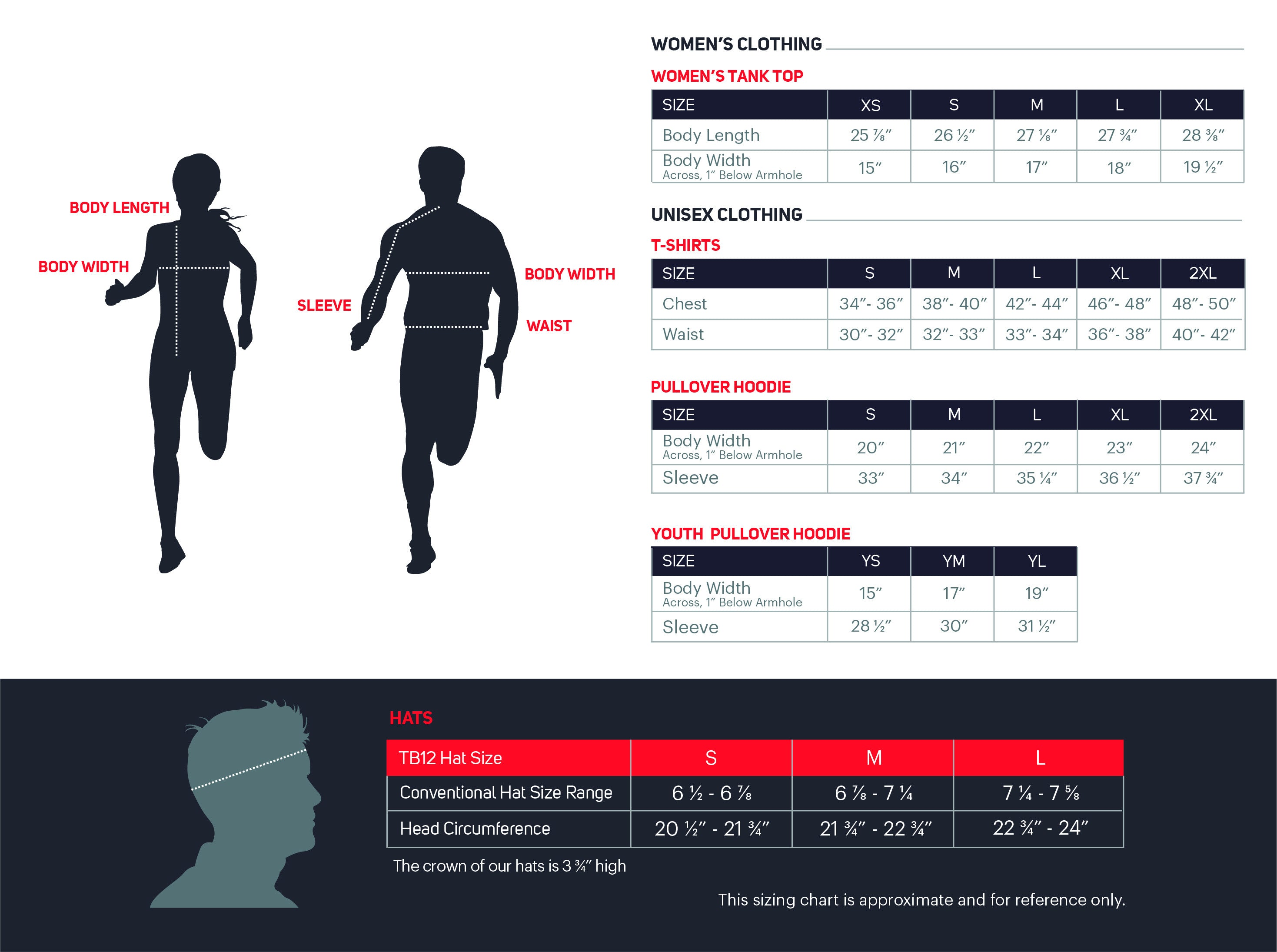 tb12 nutrition manual pdf free