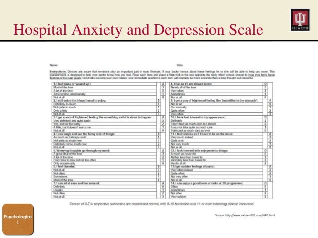 hospital anxiety and depression scale manual