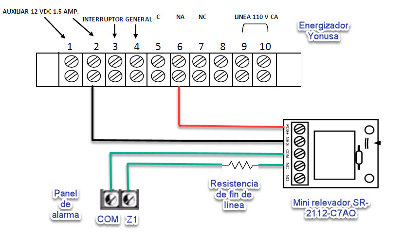 dsc power series 433 manual