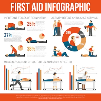 first aid manual free download