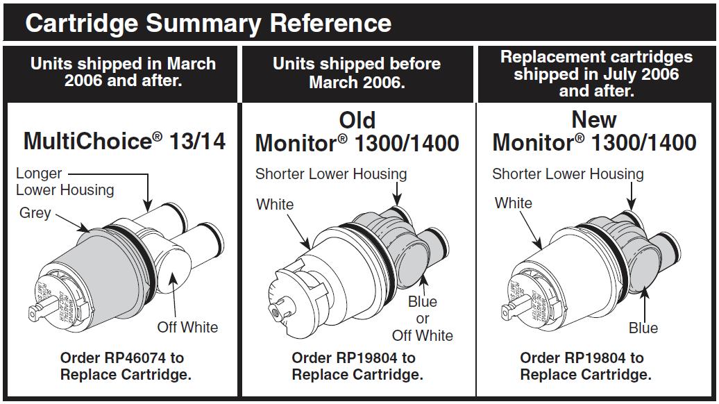 delta monitor 1800 series manual