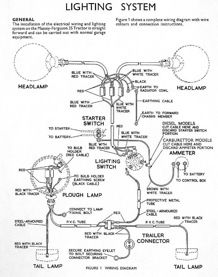international 454 tractor parts manual