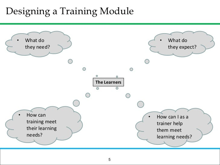 how to prepare a training manual