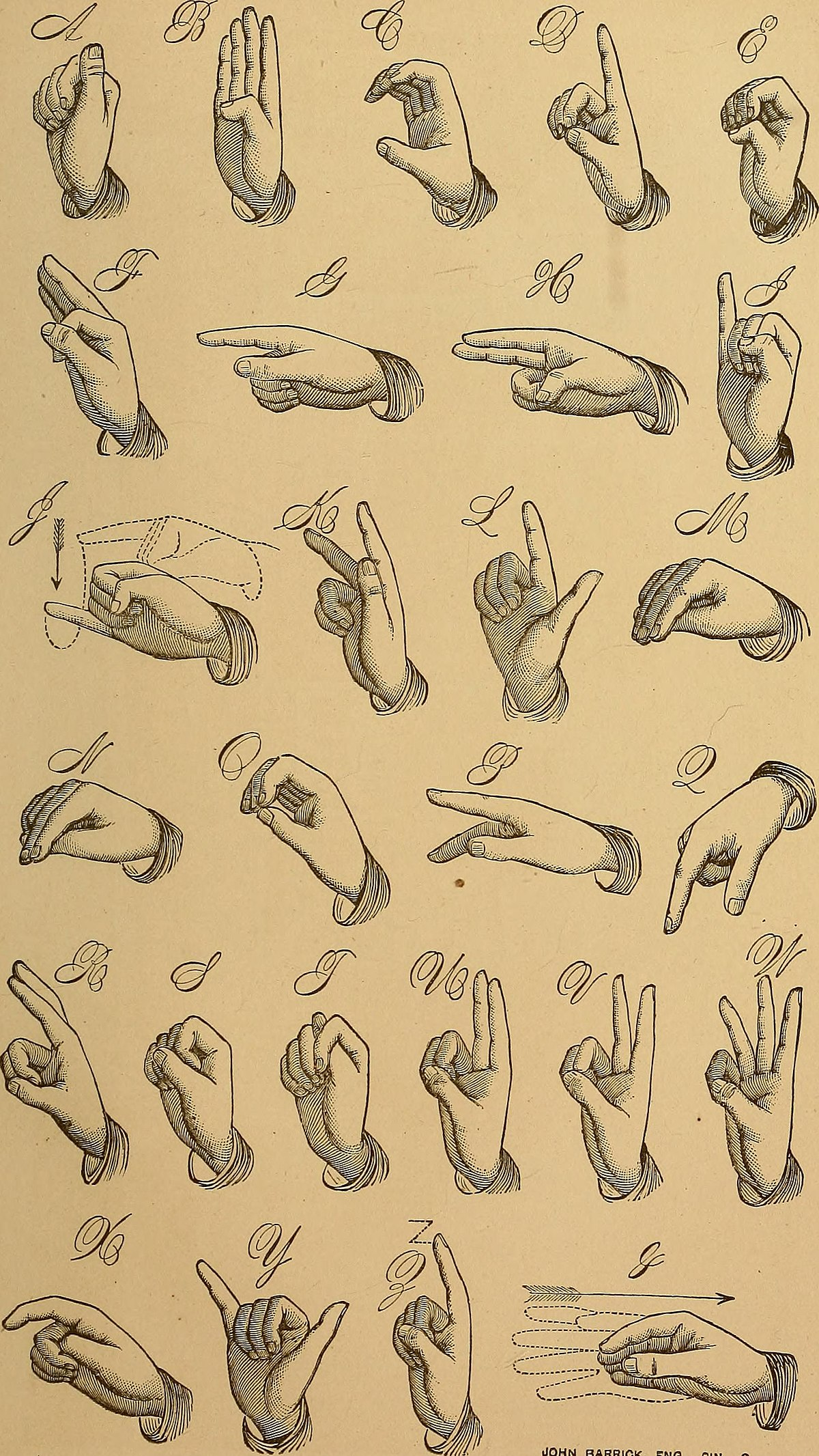 manual alphabet for the deaf