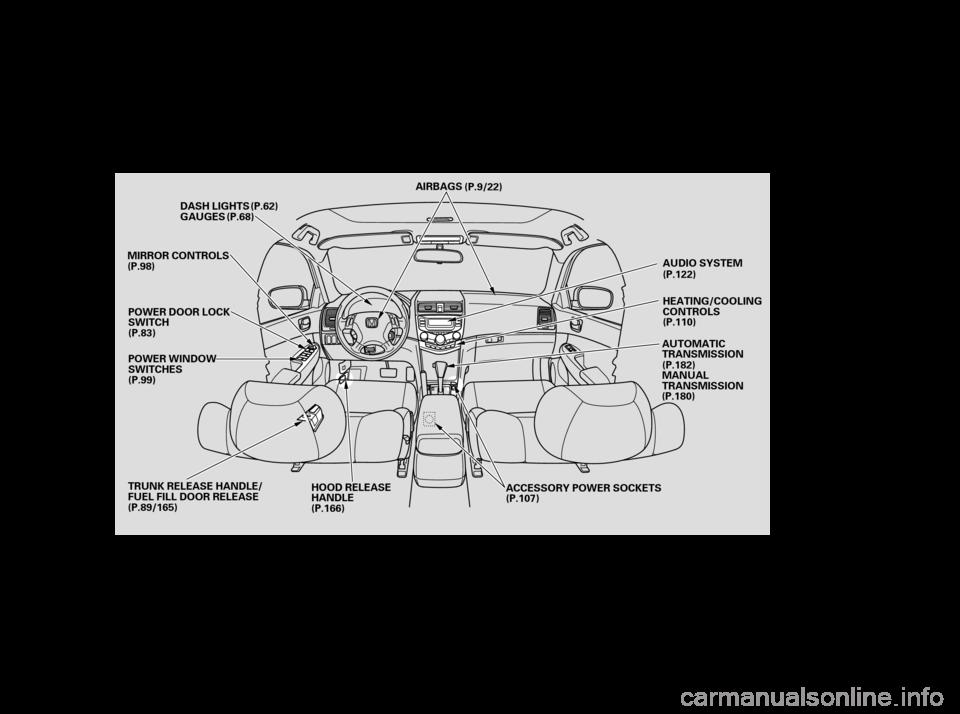 2004 honda accord owners manual
