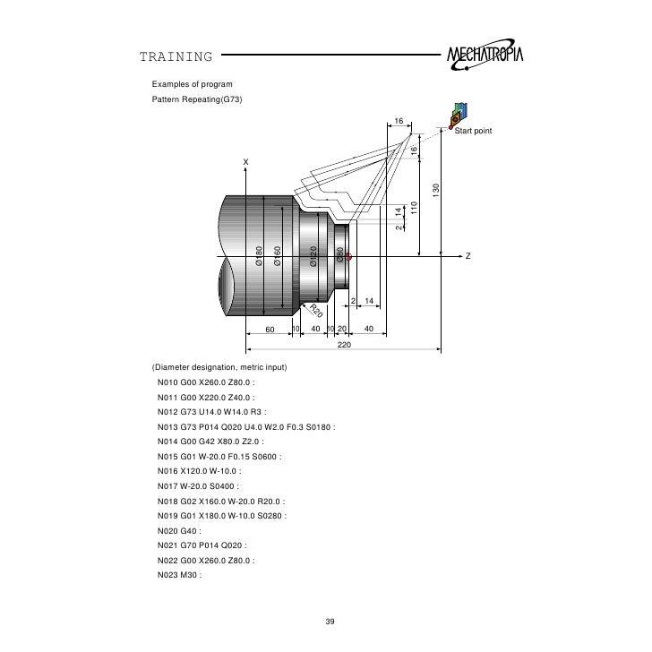 cnc milling programming manual pdf