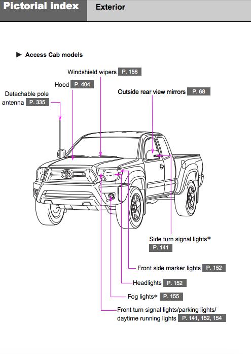 2007 toyota tacoma owners manual pdf