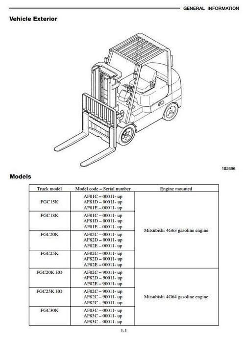 mitsubishi forklift fgc25 service manual