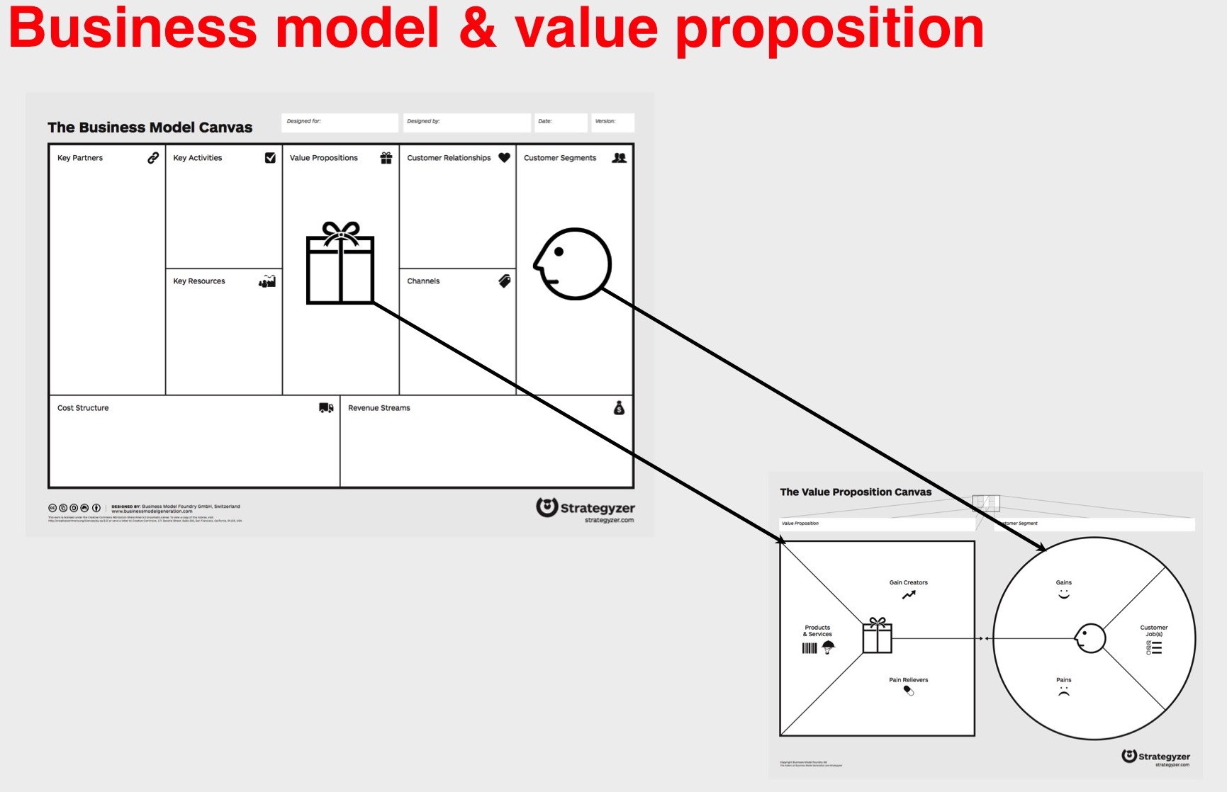 steve blank startup owners manual pdf