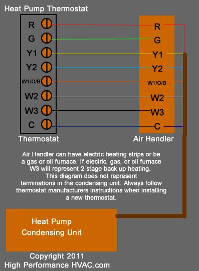 york air conditioner installation manual