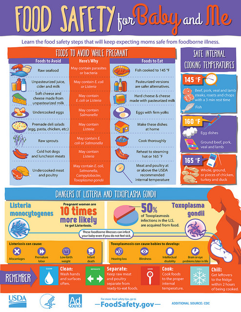 meat hygiene manual of procedures pdf