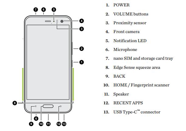 htc u11 user manual pdf