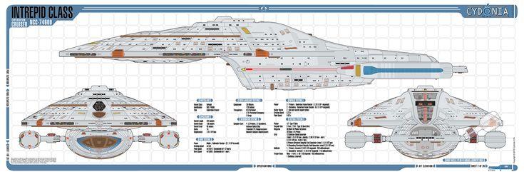 star trek voyager technical manual pdf