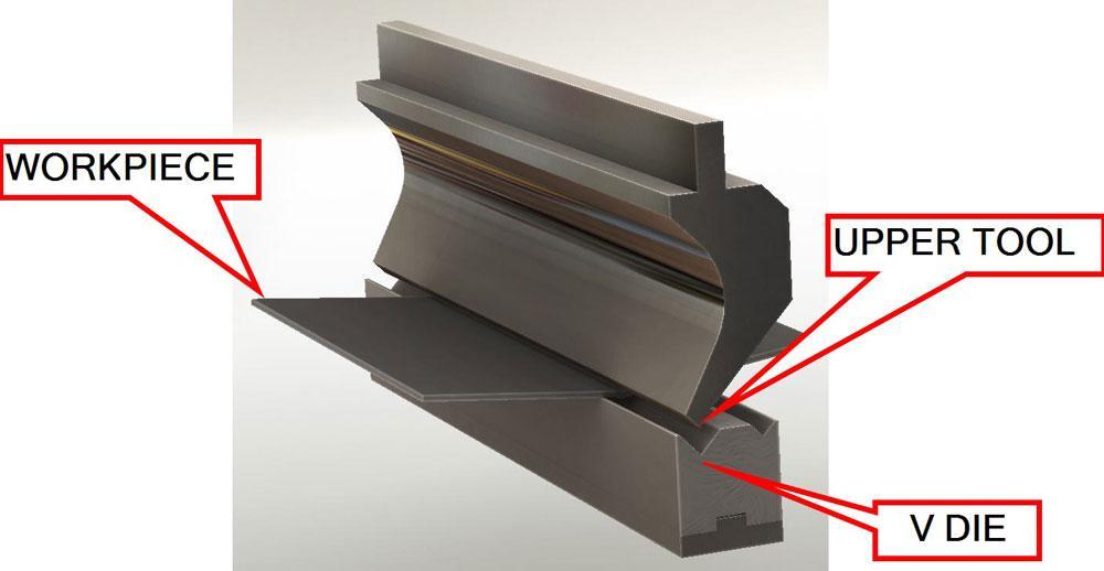 manual pipe bending machine pdf