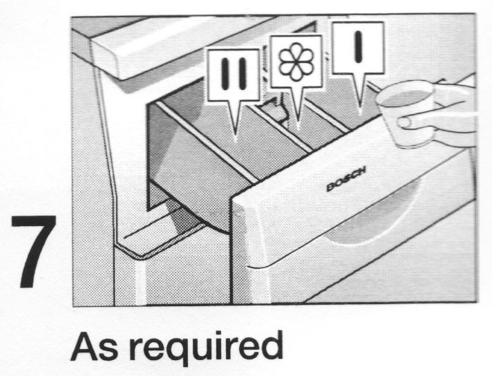 bosch axxis washing machine manual