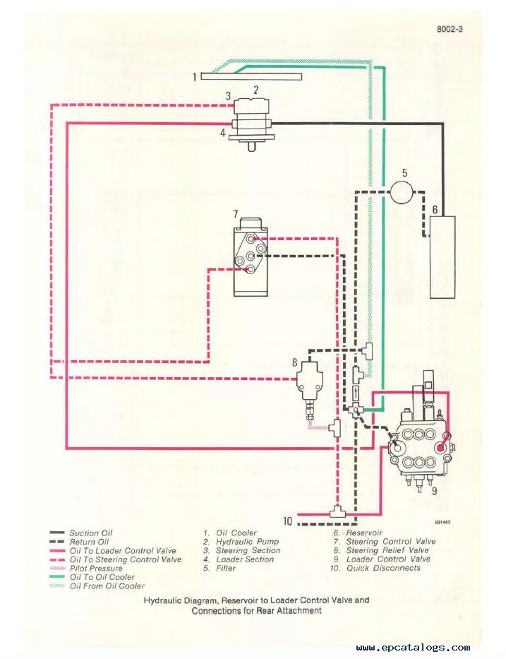 case 580 service manual pdf