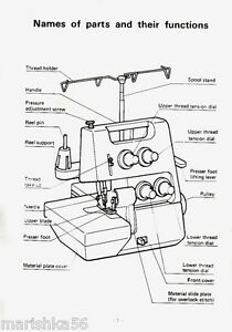 baby lock eclipse serger manual