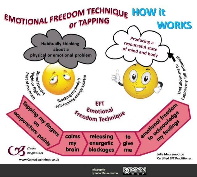 emotional freedom technique manual pdf
