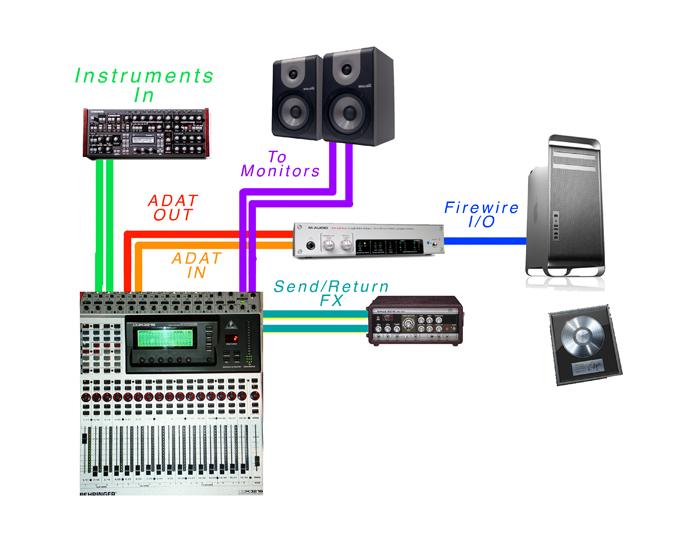 m audio firewire 1814 manual