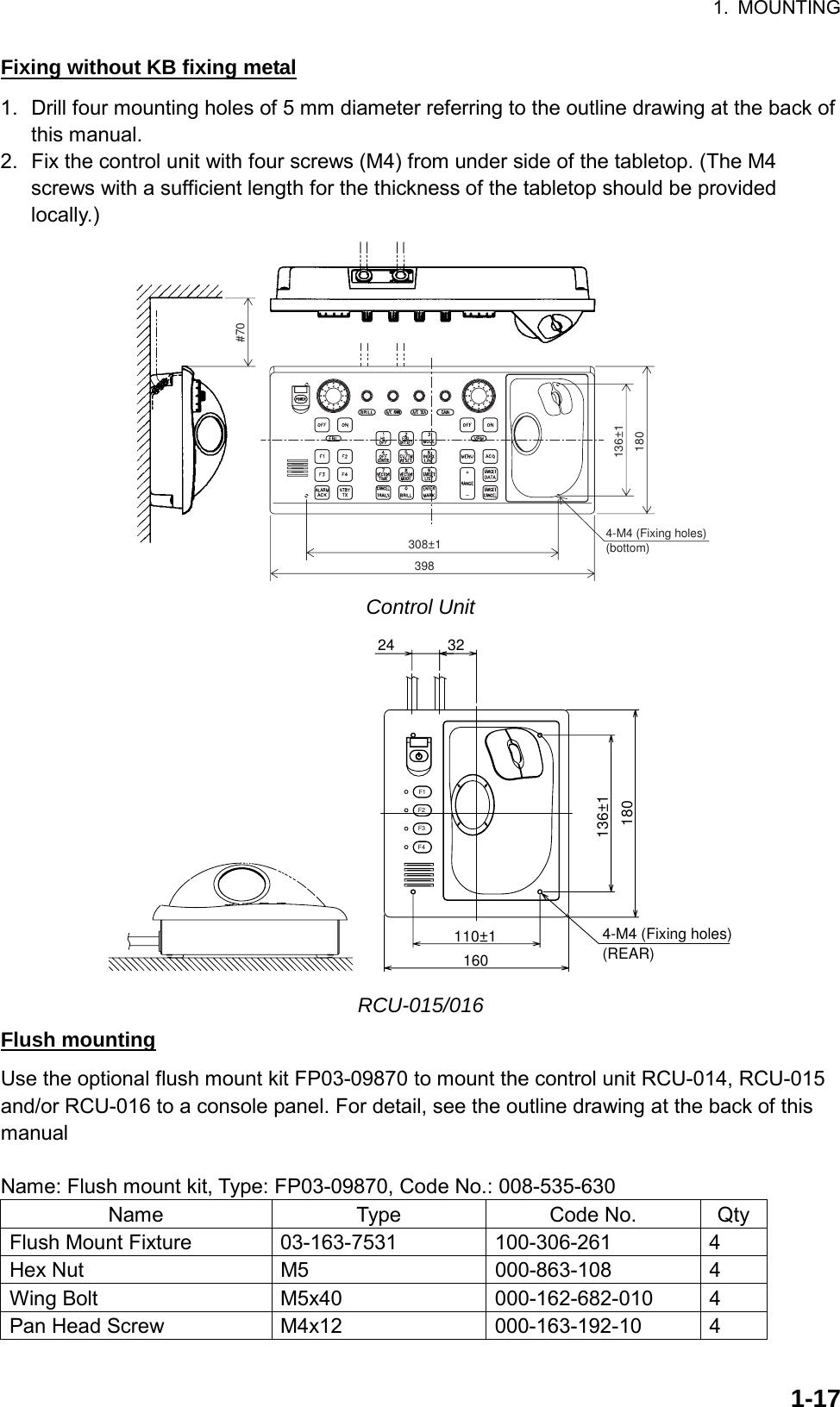 radar and arpa manual pdf