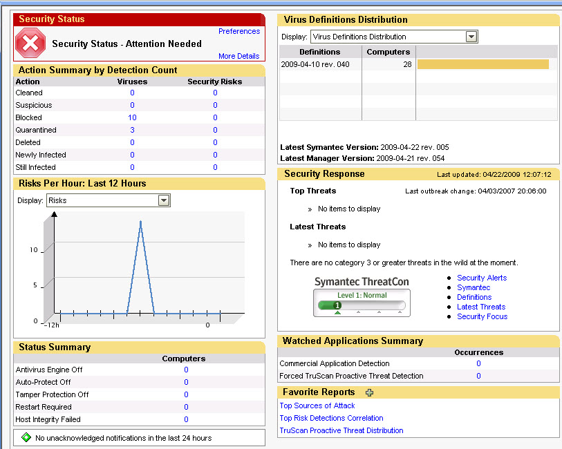 symantec endpoint protection 11 update definitions manually